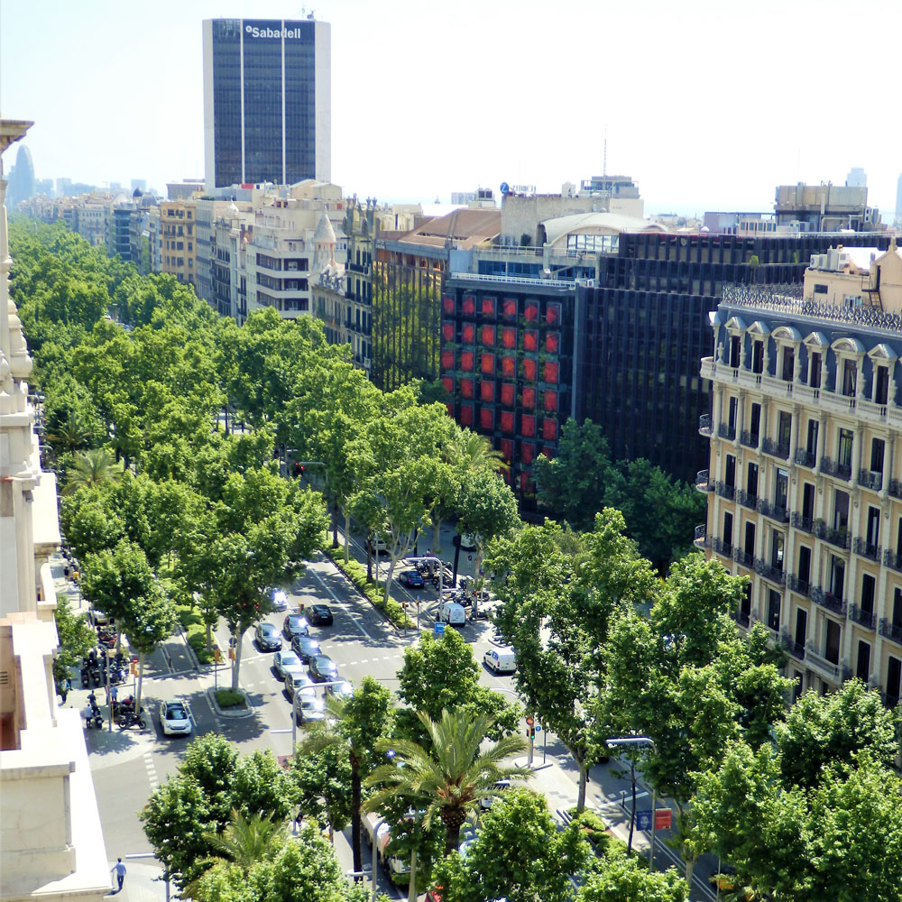 Diagonal Barcelona | Barcelona Shopping City | Barcelona Shopping City